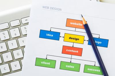 How To Construct Your Physiotherapy Website Homepage Effectively