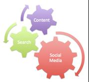 Reach out through Social Media