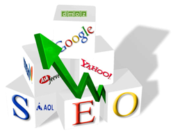 A Closer Look At How High Search Rankings = More Clients