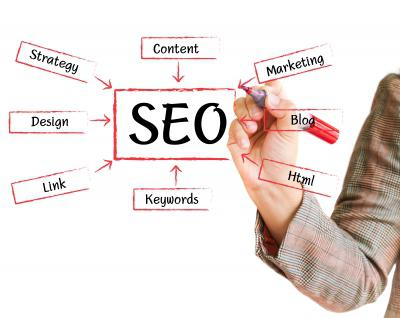 What is SEO and Why is it Important For Your PT Practice